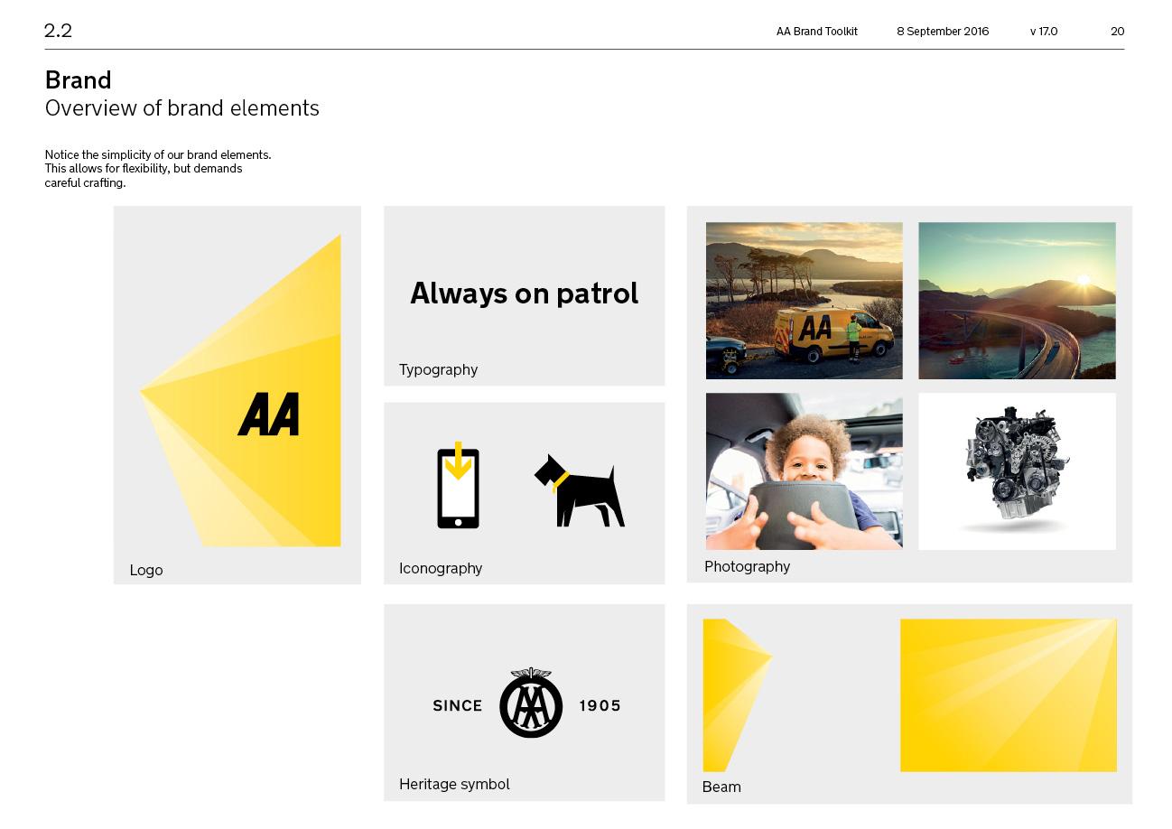 the aa adam atkinson conceptual creative art director rh northernmonkey gallery Nike Branding Guide Brand Style Guide